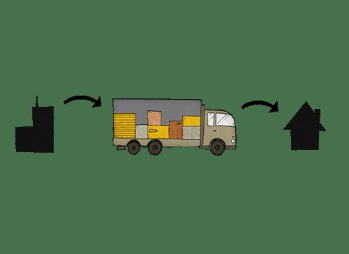 Ein LKW der Waren zwischen zwei Standorten transportiert.