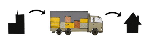 Ein LKW der zwischen zwei Geschäftspartnern Stückgut transportiert.