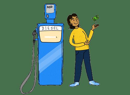 Mann steht neben einer Zapfsäule mit einem Bündel Geld in der Hand als Symbol für den Dieselzuschlag
