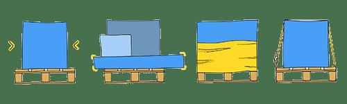 Eine Grafik die zeigt, wie man Stückgut richtig für den Transport vorbereitet und verpackt.