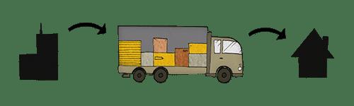 Ein LKW einer Spedition transportiert Waren von A nach B.