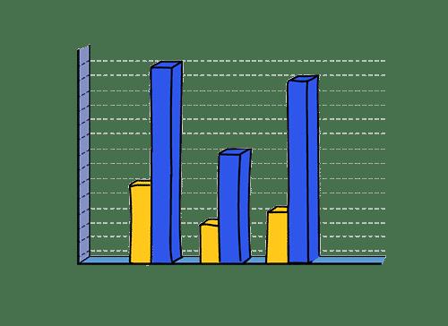 Säulendiagramm mit mit verschiedenen Geschäftskennzahlen für das Benchmarking
