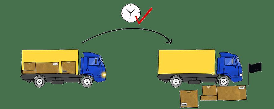 Ein LKW einer Spedition wird via Cargo Tracking kontrolliert.